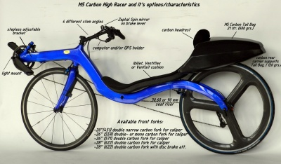 Carbon High Racer - main features